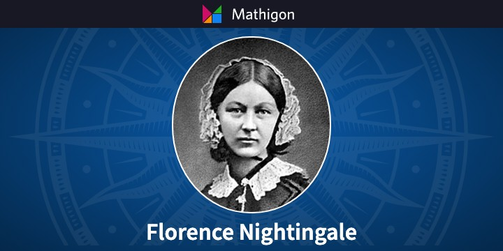 Nightingale – 数学のタイムライン – Mathigon